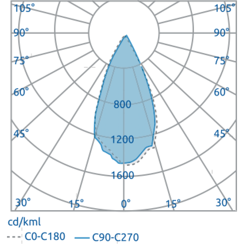 Енисей 24.5250.45     Г60° / К30°