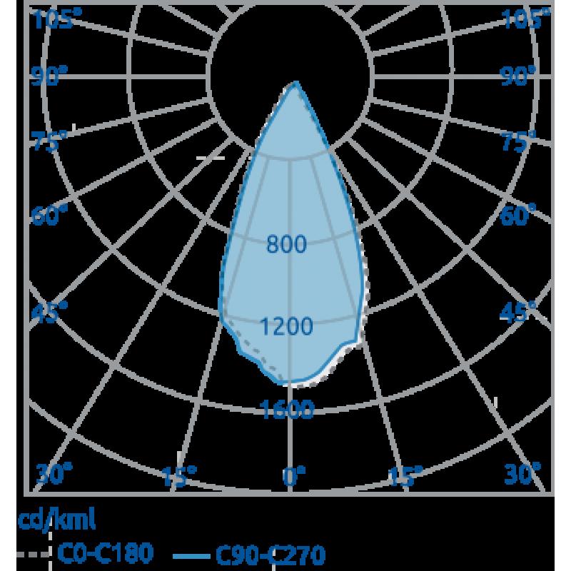 Енисей 16.3500.30     Г60° / К30°