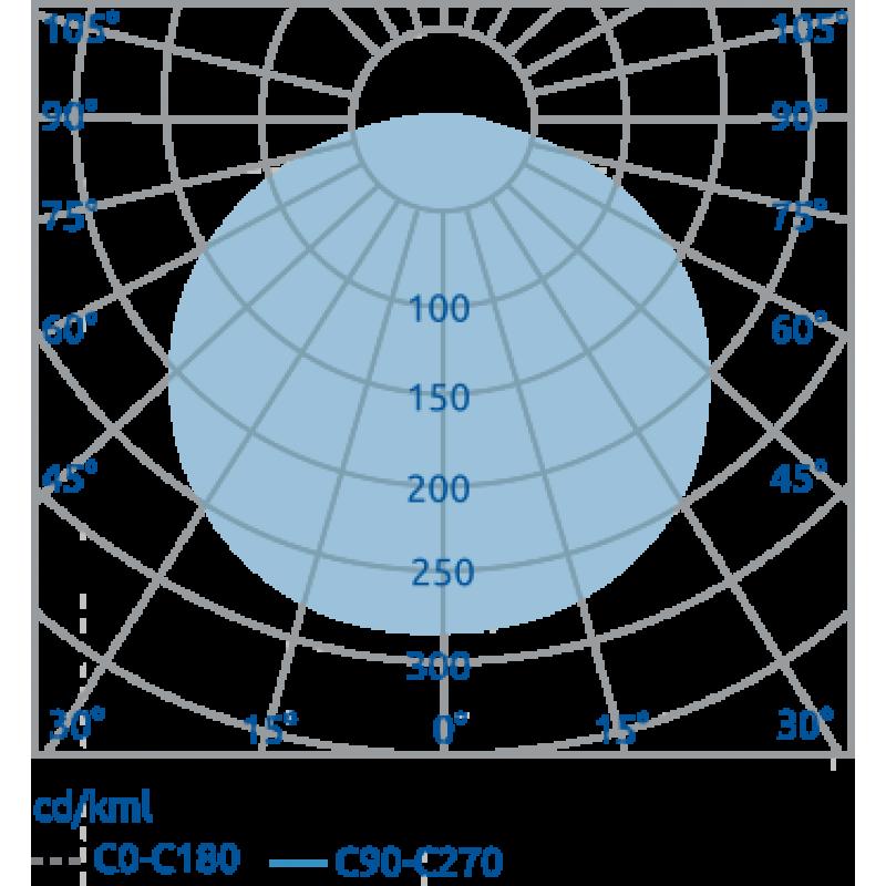 Енисей 16.3500.30   Д120°